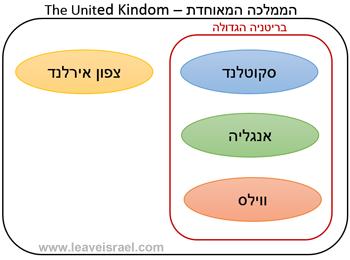 united-kingdom-4-countries